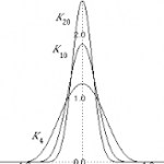 State and prove Weierstrass Approximation Theorem ( Bernstein Polynomial)