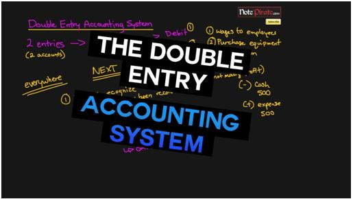 Double Entry System of Book- Keeping