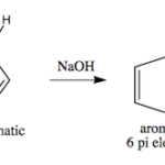 What is Aromaticity